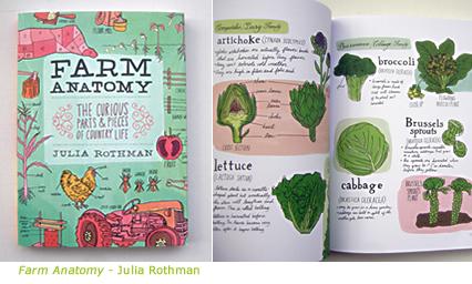 farm_anatomy.jpg