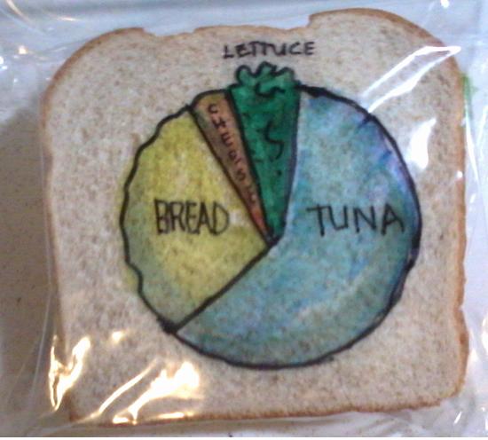 sandwichbagart3.jpg